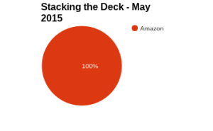 stacking the deck 3