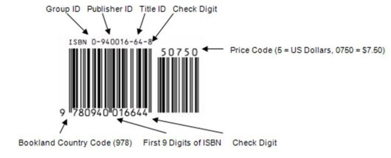 isbn registration
